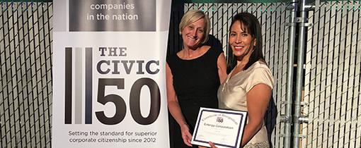 100 Best Corporate Citizens