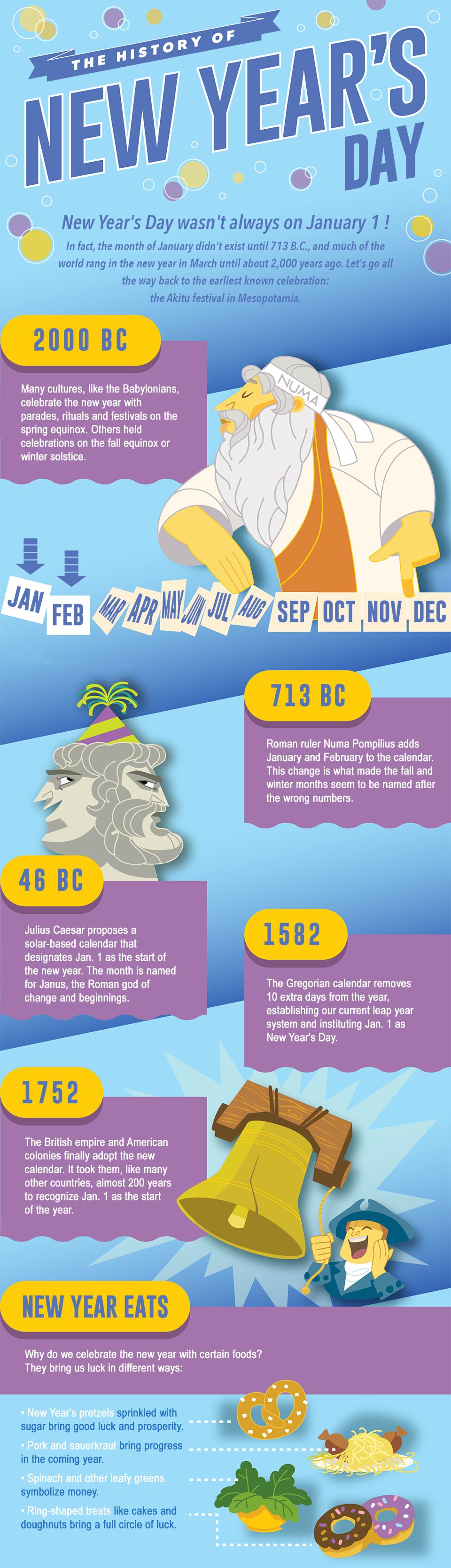 The History of New Year's Day infographic